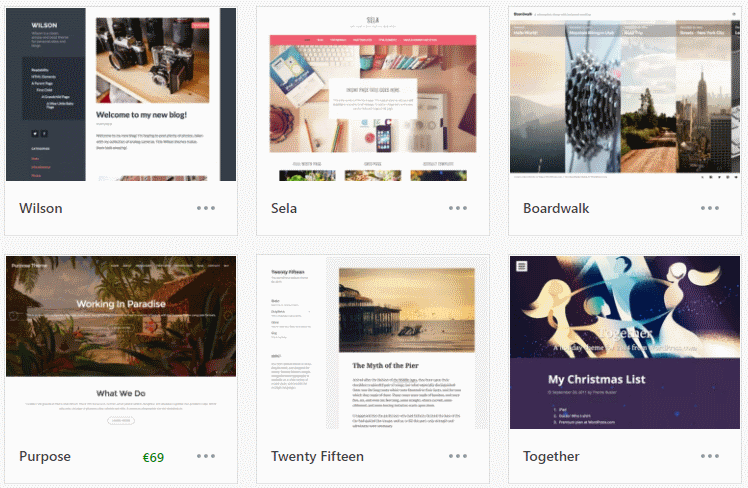 wordpress themes display