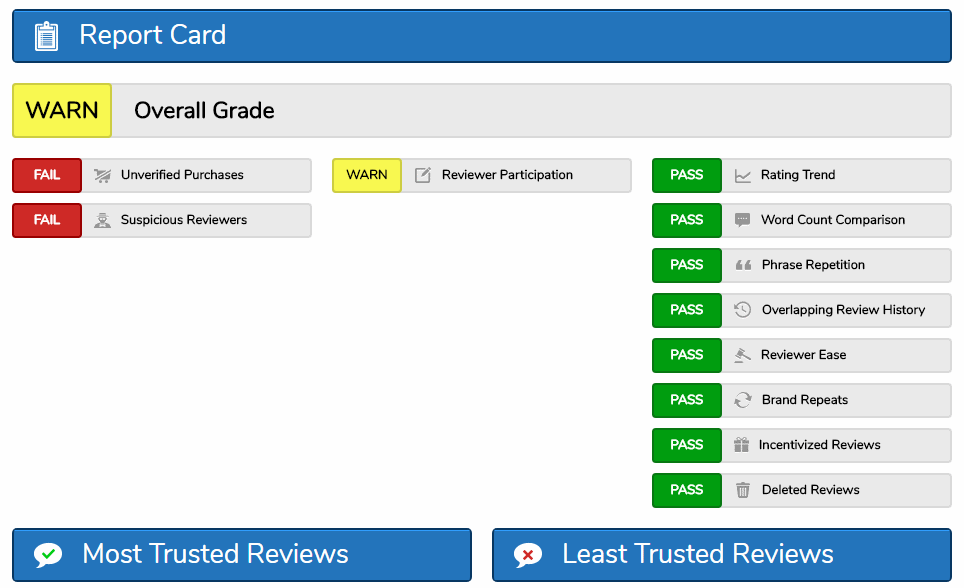 Reviewmeta product review analysis tool