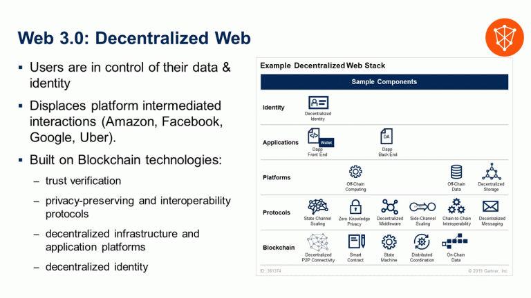 Gartner inc: web 3.0 definition